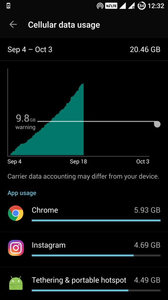 reducir el uso de datos en Android