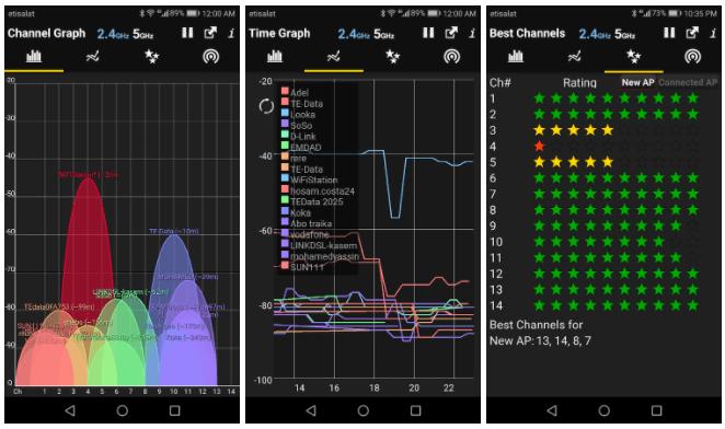 Las mejores aplicaciones para  analizar WiFi de Android