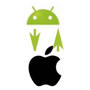 pasar archivos android y mac