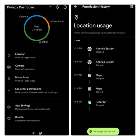 gráfico de uso de ubicación panel de privacidad de Android 12