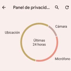 Cómo conseguir el panel de privacidad de Android 12 en cualquier Android